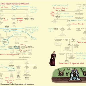broons-diary-family-tree.jpg