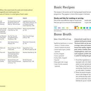 gut_health_diet_pdf_spreads-21.jpg