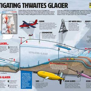 thwaites-glacier-poster1_orig.jpg