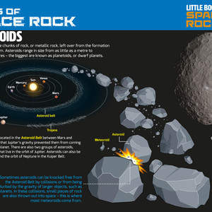 Little_Book_of_Space_Rocks-4.jpg