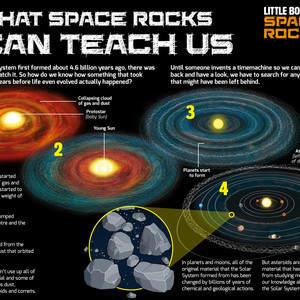 Little_Book_of_Space_Rocks-19.jpg