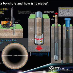 01_What_is_borehole_poster.jpg