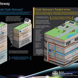 02_Clyde_Gateway_Poster.jpg