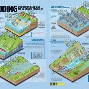 flooding-for-print_orig.jpg