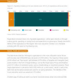music-education-report-FINAL-20.jpg